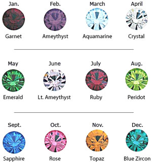 Birth Month Flower Rings