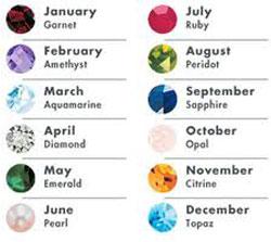 Buy Online Birthstone Jewellery